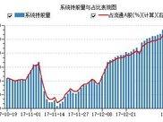 春节快到了,这只饮料股连续17天被外资增持