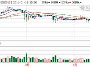 凯恩股份控股股东已消除质押补仓风险 股票复牌