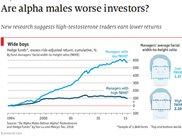 脸大的基金经理业绩比脸小的更差?