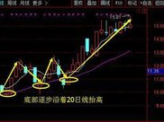 国产芯片第一股从99跌至4元,主力重仓抢筹,接力上海贝岭 宏观经济