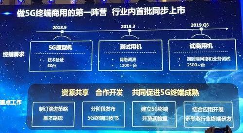 中国电信公布5G终端商用时间表 明确AI手机定义