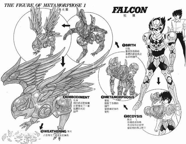 那一年折翼的《静斗士翔》,到底讲了漫画心中的故事v斗士图片