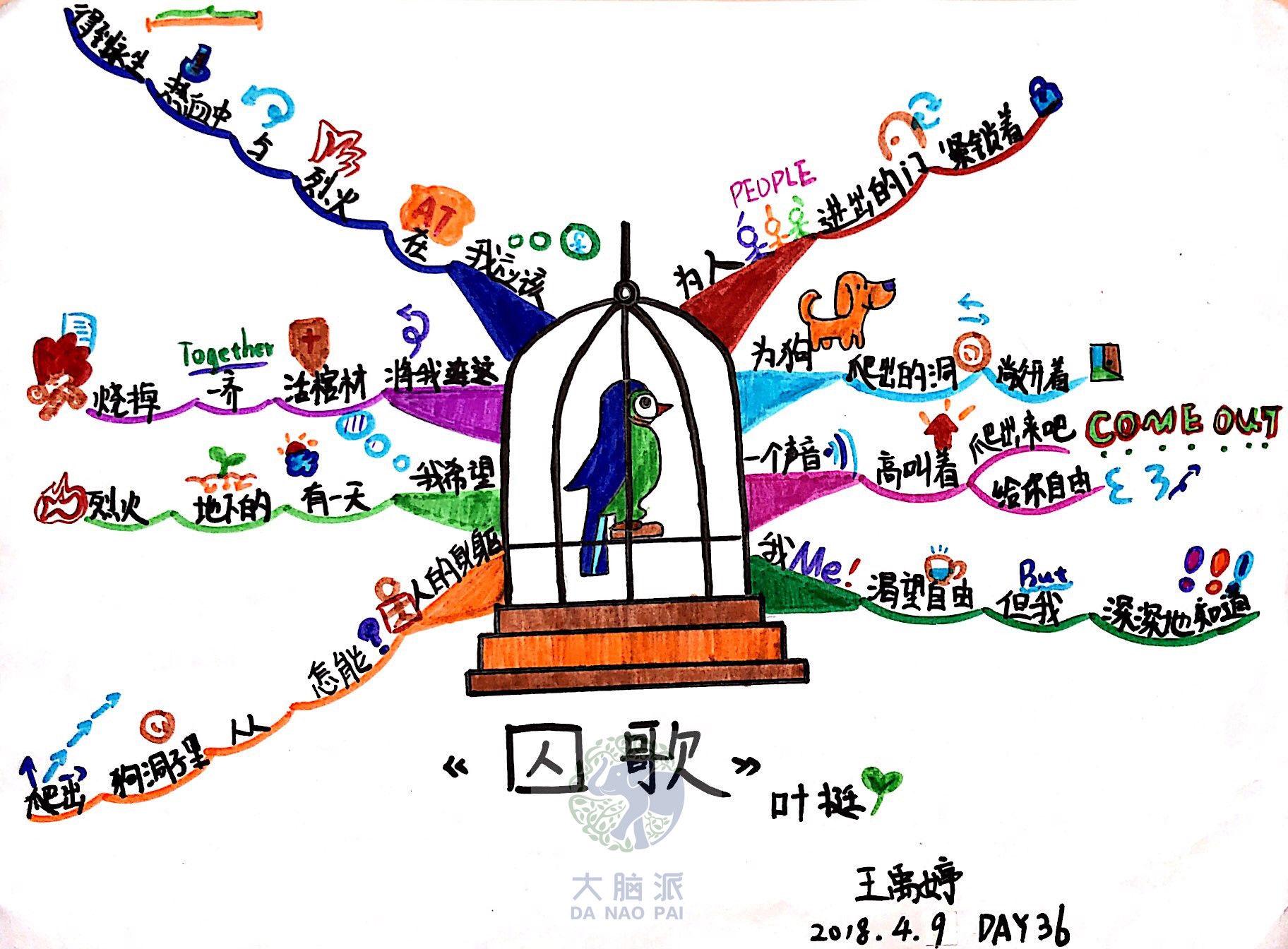 小学六年级思维导图,语数外,作文,单元知识整理全都有