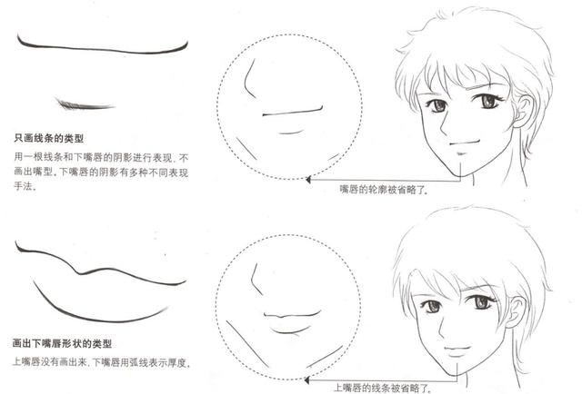 绘画漫画角色基础教学二,五官的画法鼻子嘴巴耳朵篇图片