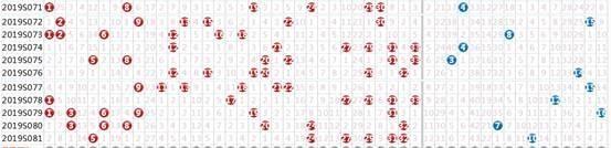 <b>双色球第082期红三区首尾互动 蓝偶数依然执着</b>