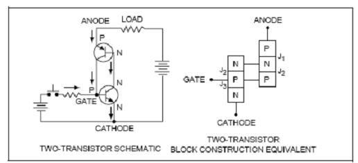 电力电子可控硅:电力电子可控硅模块芯片,电力电子可控硅模块组件