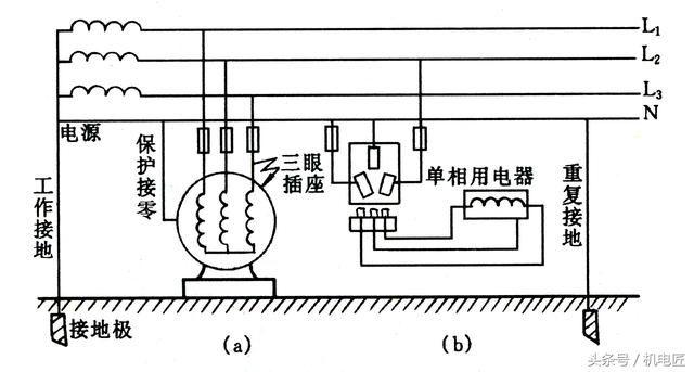 表内的额定电压值,是由特定电源供电的电压系列,规定空载电压上限值主要是考虑到某些重负载的电气设备在运行时,其额定值虽然符合规定,但空载时电压却很高。若空载时电压超过了规定上限值,仍然不能认为符合安全电压标准。 2、绝缘保护 绝缘保护是用绝缘体把可能形成的触电回路隔开,以防止触电的发生,常见的有外壳绝缘、场地绝缘和用变压器隔离等方法。 a、外壳绝缘:为了防止人体触及带电部位,电气设备的外壳常装有防护罩,有些电动工具和家用电器,除了工作电路有绝缘保护外,还用塑料外壳作为第二绝缘。 b、场地绝缘:在人体站立的地