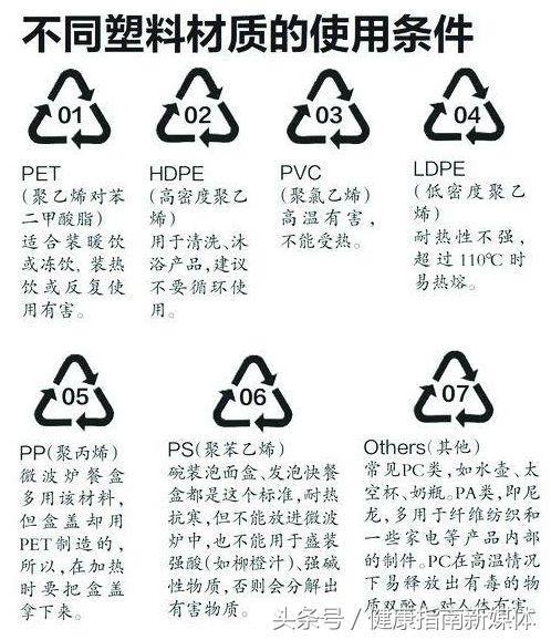 餐具安全标志矢量图
