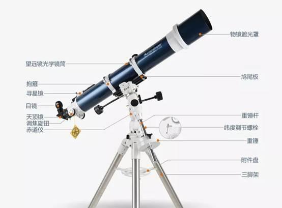 《流浪地球》同款望远镜在杭州 天文观测还有这些冷知识