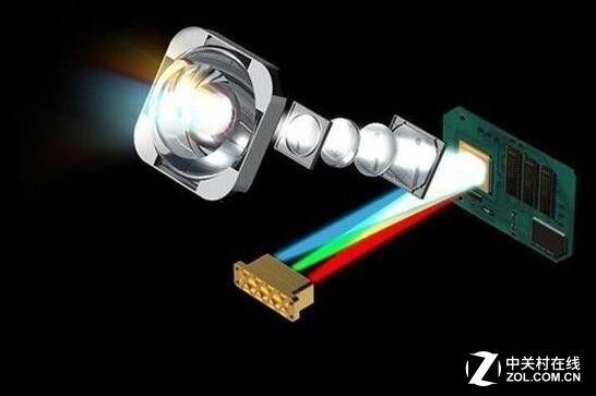 这样光源中只有蓝色激光一种原生光源