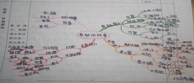 索桥的故事教学设计【相关词_索桥的故事教学实录】图片