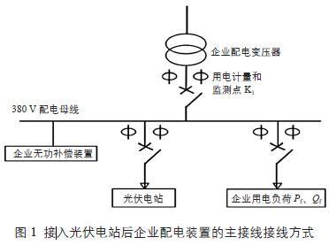 分布式光伏电站接入配电网后功率因数降低的解决方案