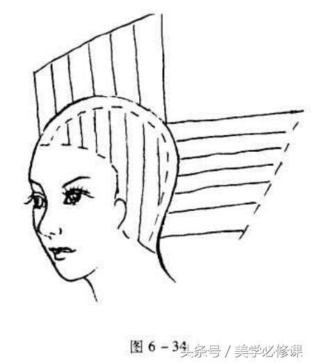"""剪发必修课:基本修剪技术之""""长发""""类,详细裁剪步骤,值得收藏"""