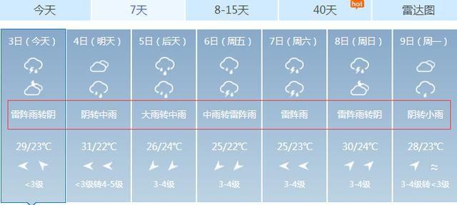 雨雨雨!连云港将连下半个月雨!更让人崩溃的是……