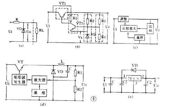 科技 正文  ( 2 )串联型稳压电路 有放大和负反馈作用的串联型稳压