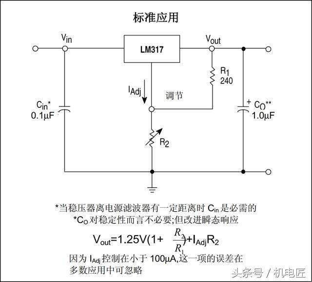 LM317构成的恒流源的工作原理,其实很简单,只需要一个电阻R1就可以完成。 但是这个设置电阻R1的选取必须满足器件的极限工作条件。即:10mA 为什么Iout要大于等于10mA呢?这个是器件内部工作的一个最小稳定电流,就是最小负载电流要保证有10mA,才能维持正常的负载调整率。这是LM317的特点。 恒流控制过程是这样的,当负载电阻减小的时候,R1的电流会随着增大,这将迫使它两端的电压上升,一旦超过1.