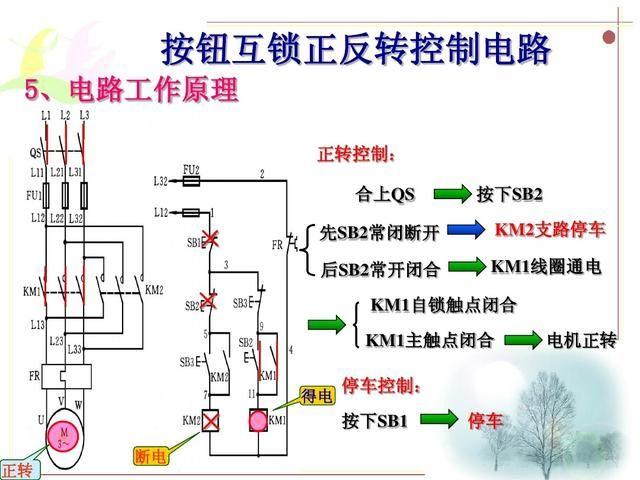 5,按钮互锁正反转控制电路工作原理.