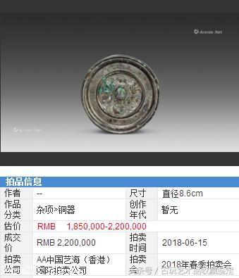 铜镜如今市场价值怎么样