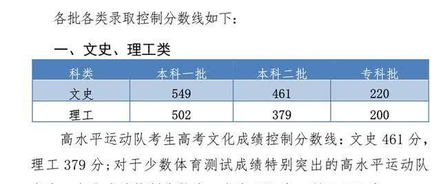"""使用全国一卷的省份当中,这个省率先公布""""高考录取分数线""""!"""