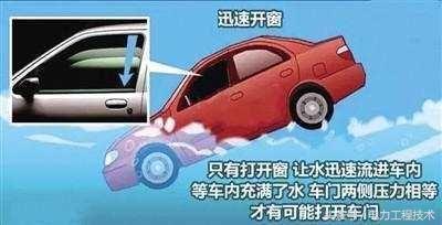 车子没年检没交保险怎么处罚 车辆年审|华律办事直通车