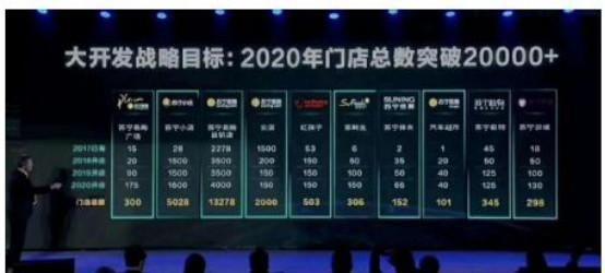 中国新零售巨头崛起:坐拥超11000家店,老板身家暴涨至千亿