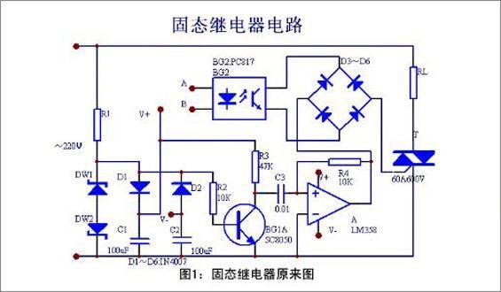 从DW1、DW2上取出的削顶正弦信号经反相器BG1输出方波再经运算放大器A输出尖峰脉冲信号。尖峰脉冲加 在D3~D6的交流对角线与SCR的控制极和阴极间,D3~D6的直流对角线接在光电耦合器的输出端。当从A、B输入低压小电流信号时,二极管发光,光敏 管导通,于是从A运算放大器中输出的尖峰脉冲触发SCR导通,角载RL得电。A、B无信号输入时,光电耦合器BG2截止,尖峰脉冲通不过而使SCR不能导通。 固态继电器原理图二: