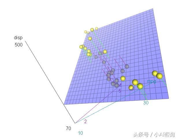 R密度数据可视化系列高语言散点图和三维散点图国外建筑设计师照片图片