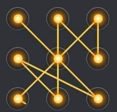 十二星座专属密码锁屏射手,巨蟹座简单,摩羯座像个蜘蛛网!女生手机座两个适合在一起吗图片