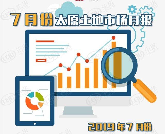【月报】7月太原土地市场成交总额415亿元 环比上涨6955%