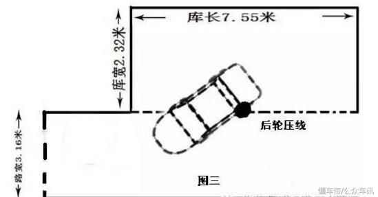 科目二侧方停车项目很简单,只需五步就可以轻松搞定
