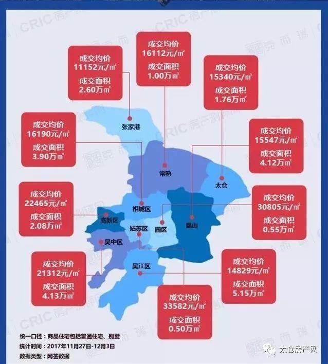 太仓房价地图--8大区镇,哪里均价最高,哪里最低?