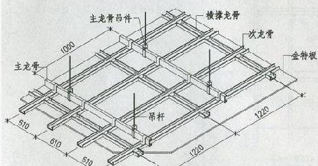 300mm欧式石膏线条