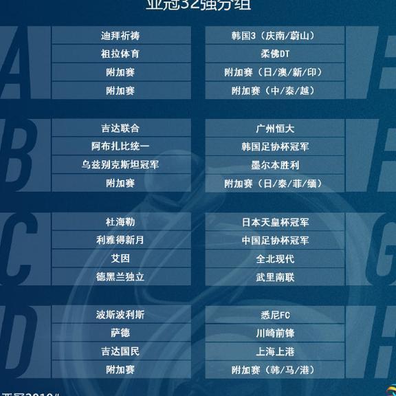 2019亚冠分组新鲜出炉:鲁能和国安进退两难,冠