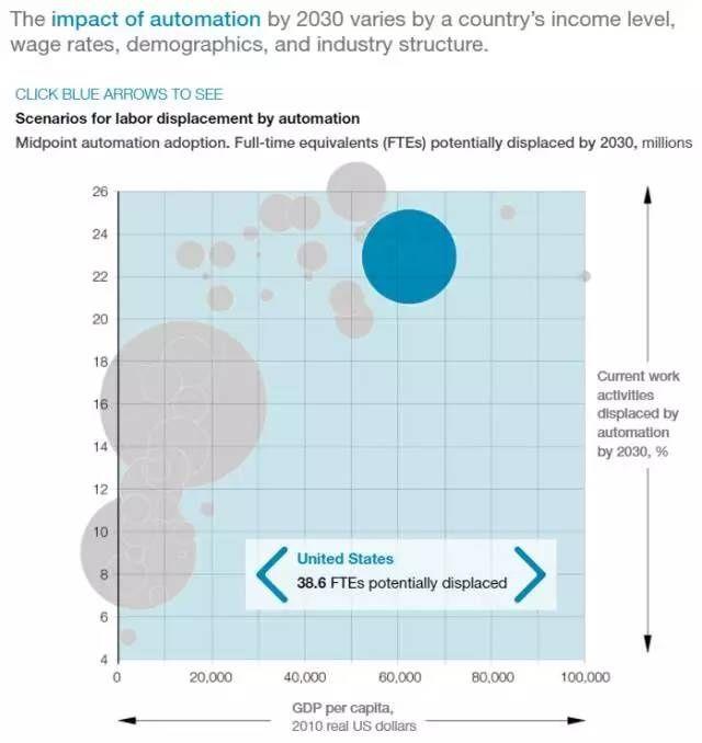 2030年世界各国人口_世界各国减少饥饿人口的进展-科技与贫穷 这个世界真的会