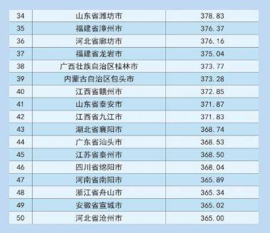 2019全国各省人口排名_中国各省人口排名 中国31省人口密度排名 这个城市人口