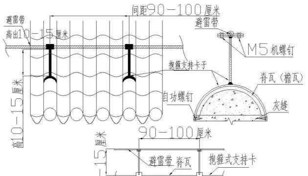 地凱防雷:古建筑防雷設計和防雷工程,你了解多少?