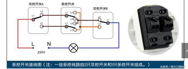 双控灯 三联开关接线图 三个单刀双掷开关一灯三控接线图解法答:3个