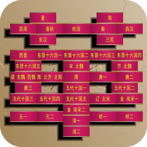 孩子学习华夏上下5000年历史,从这3篇朝代顺