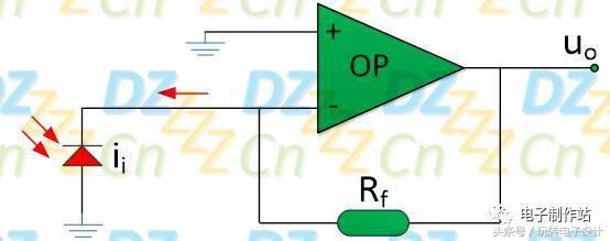 放大器来组成i-v电路,如下图所示,反相端一方面与输入电流源ii连接,另