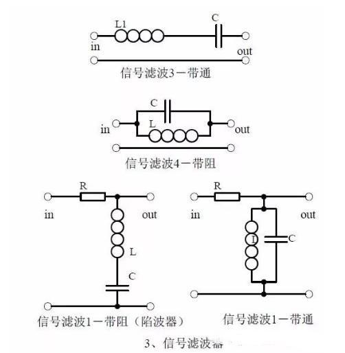 3,画出通频带曲线.计算谐振频率. 四,微分和积分电路