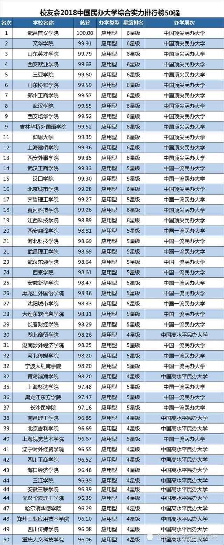 2018年大学排行榜_湖南医药类大学排名-2018-2019湖南医药类大学排名
