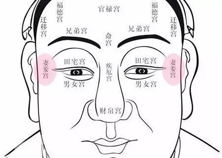 额头中间有三颗三角形的痦子,有什么寓意人脸乃给人的第一印象,那么