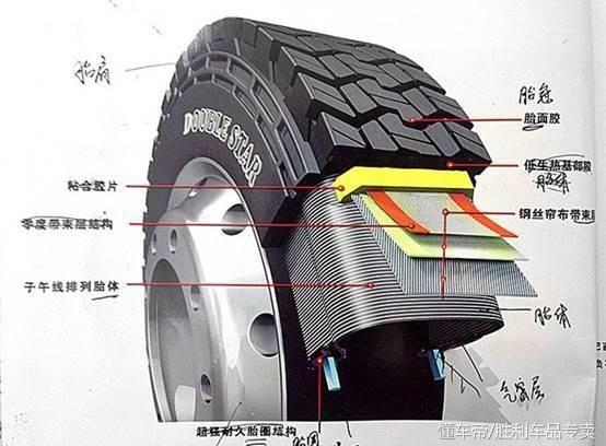 真空胎和我们一般的轮胎有什么区别?轮胎换成可乐又会