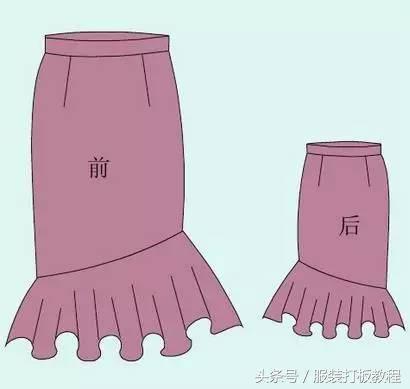 服装裁剪制作直筒裙的结构变化与制图