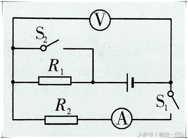 此类题的关键第一步:确定开关闭合前后电路的连接情况并画出等效电路