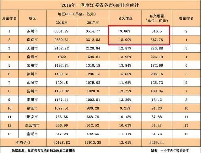 2018杭州白马湖漫展_杭州人均收入 2018
