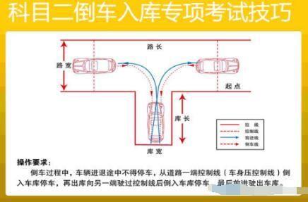 绘制倒车电路图