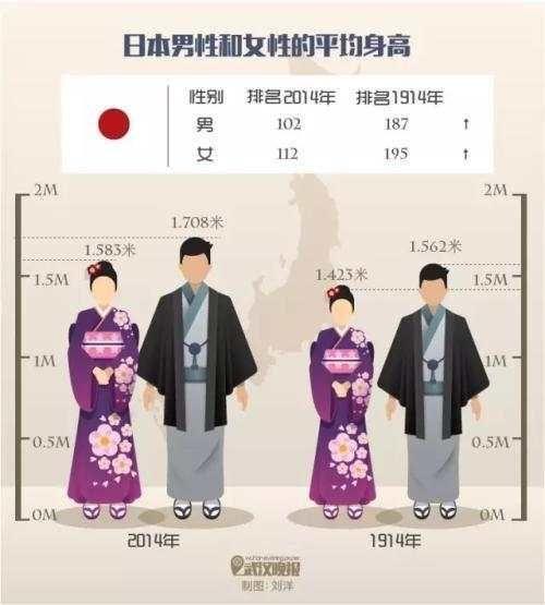 吃生鱼片,冷寿司…日本人的体质跟中国人究竟