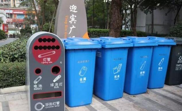 垃圾处理垃圾收费