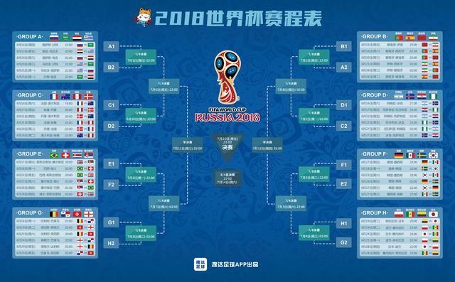 2018世界杯赛程有变!赶紧收好这份最新赛程表